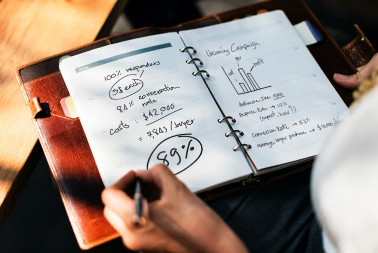 Content Marketing Strategy Examples Pagezii Content Marketing Blog